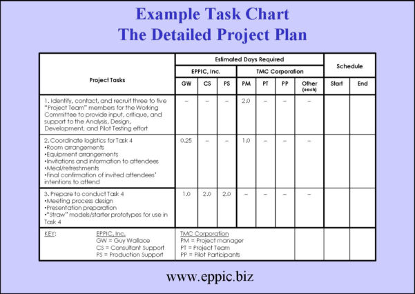 Word Project Plan Template Ashlee Club.tk Inside Project Management Plan Templates Free