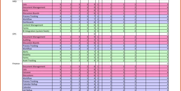 Workout Spreadsheet.48698466 Sponsorship Letter And Madcow 5×5 To Madcow 5×5 Spreadsheet