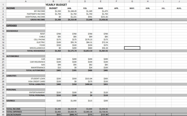 Yearly Budget Spreadsheet!   Coordinated Kate Intended For And Sample Spreadsheet Budget