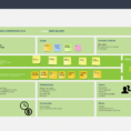 Your New Project Management Template – Project Canvas Throughout Project Management Design Templates