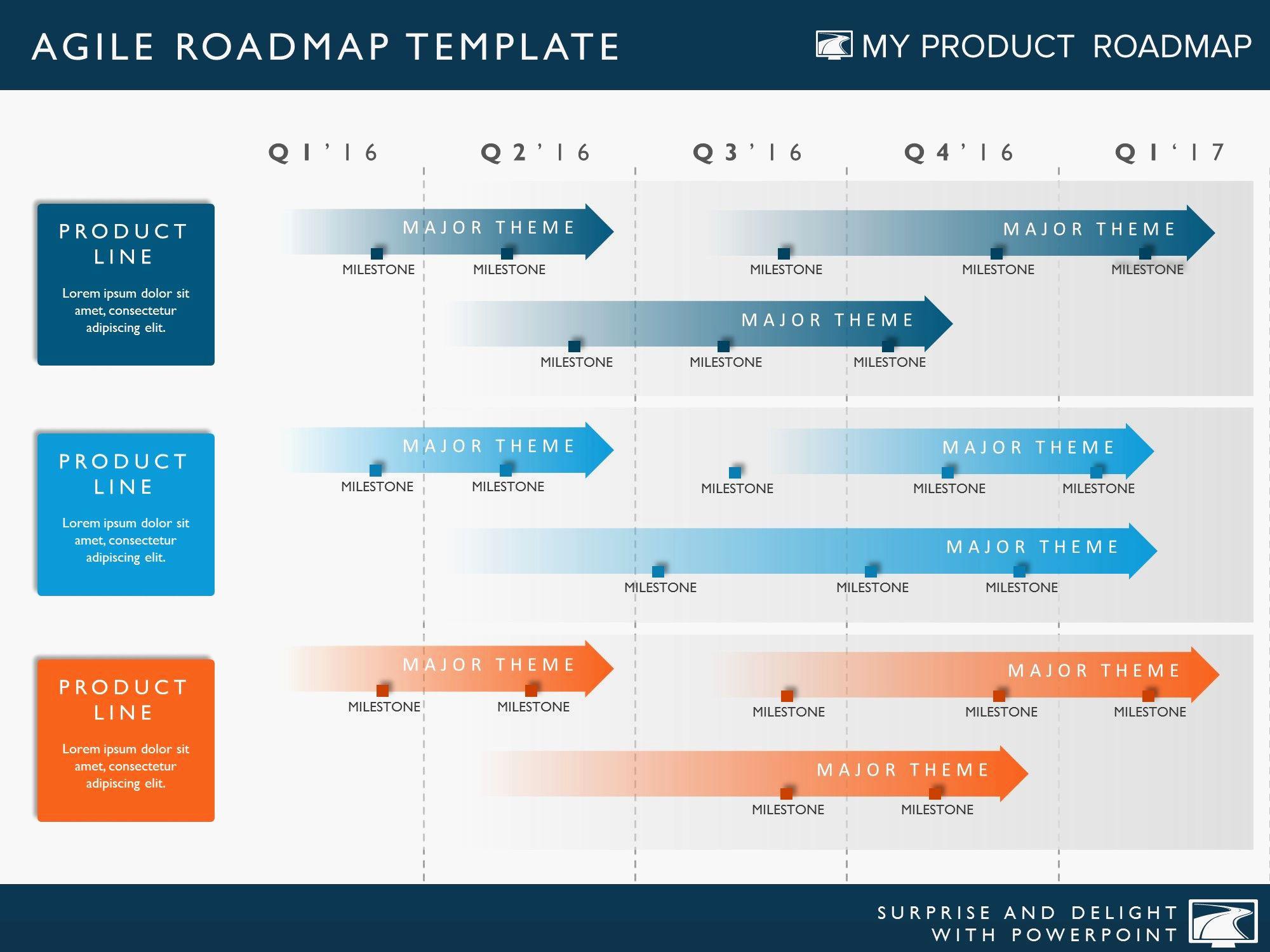 Zeitstrahl Excel Vorlage Gantt Chart Template For A Business Plan and Gantt Chart Template For Powerpoint