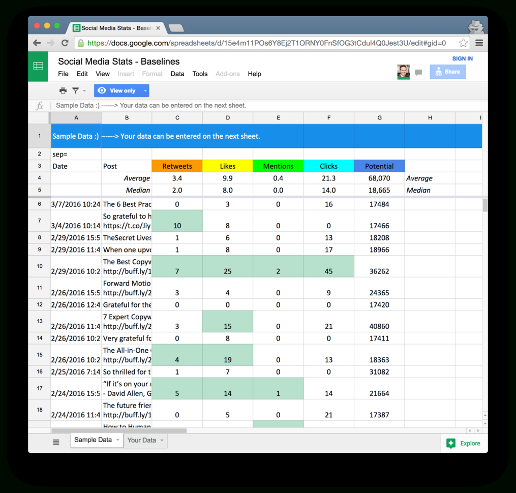 10 Ready To Go Marketing Spreadsheets To Boost Your Productivity Today And Social Media Analytics Spreadsheet