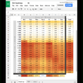 10 Ready To Go Marketing Spreadsheets To Boost Your Productivity Today Intended For Marketing Tracking Spreadsheet