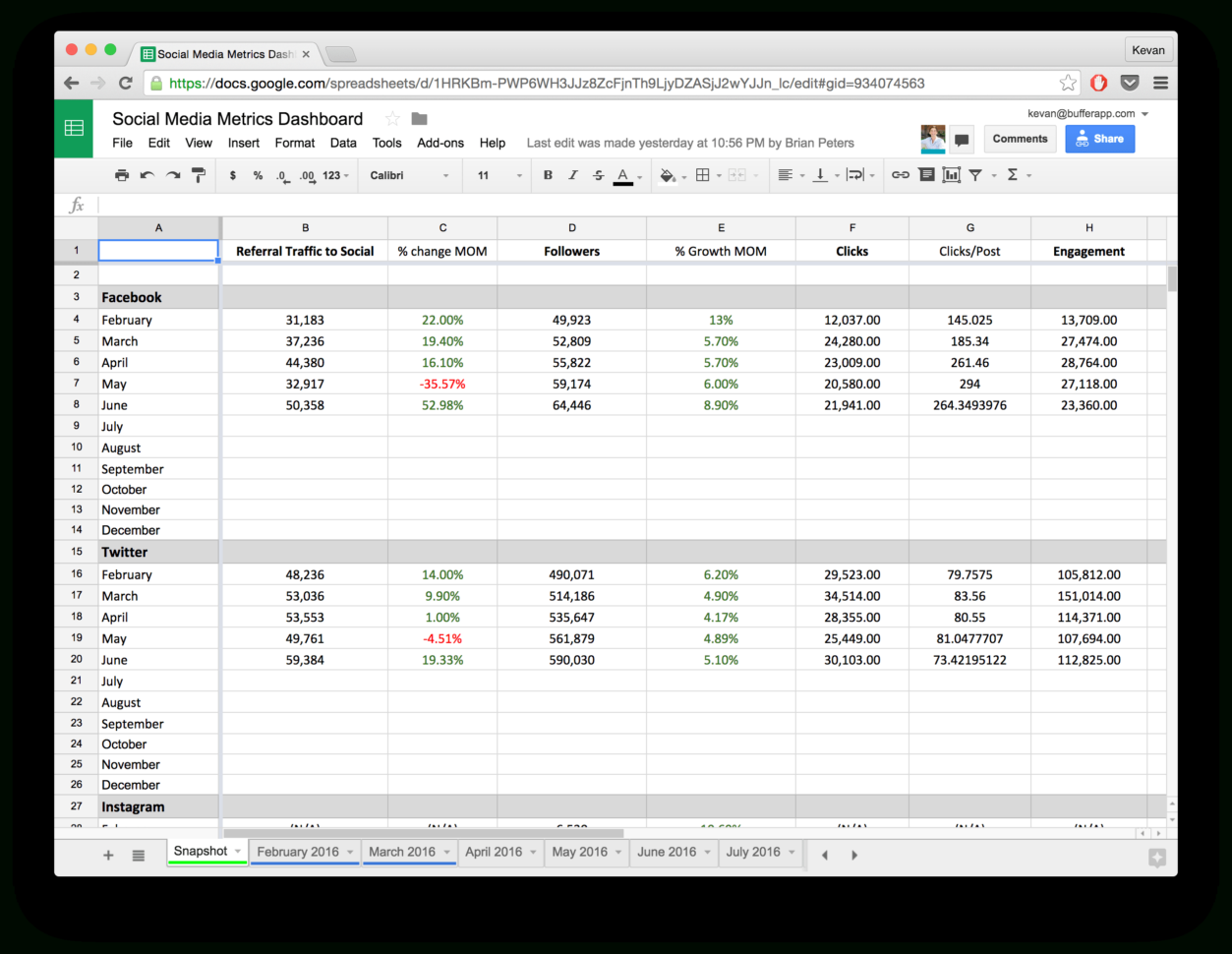 10 Ready To Go Marketing Spreadsheets To Boost Your Productivity Today Throughout Social Media Tracking Spreadsheet
