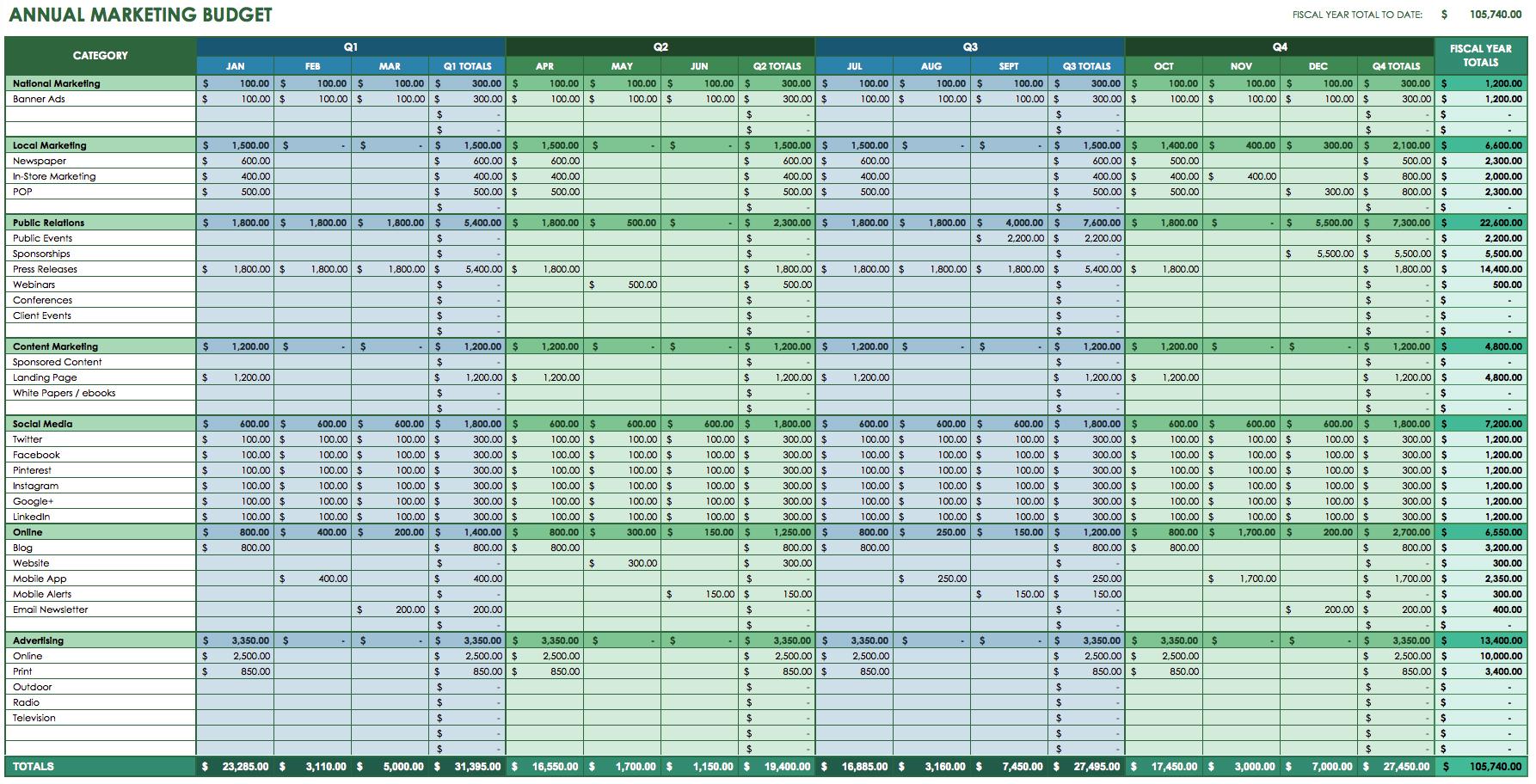 12 Free Marketing Budget Templates Inside Budget Plan Spreadsheet