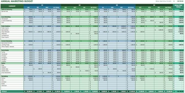 12 Free Marketing Budget Templates Inside Online Budget Calculator Spreadsheet