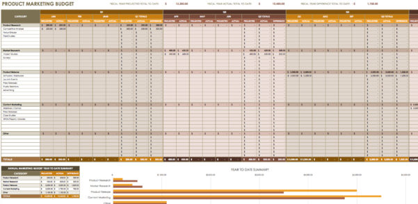 12 Free Marketing Budget Templates To Business Budget Planner Spreadsheet