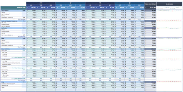 12 Free Marketing Budget Templates With Financial Planning Spreadsheet Free