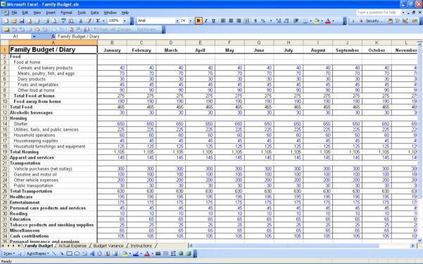 15 Free Personal Budget Spreadsheet – Excel Spreadsheet Inside Free Family Budget Spreadsheet