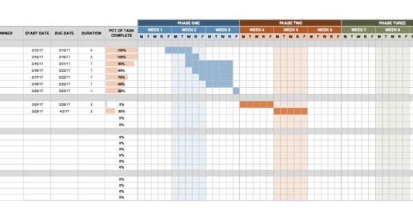15 Free Task List Templates Smartsheet Inside Microsoft Excel Task Within Microsoft Excel Task Tracking Template