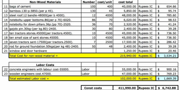 19 Lovely Pictures Of Construction Cost Estimate Template Excel And Construction Cost Estimate Spreadsheet