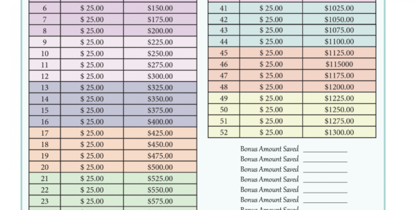 20  Fresh Spreadsheet For Paying Off Debt   Lancerules Worksheet And Spreadsheet For Paying Off Debt