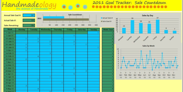 2011 Etsy Sales Goal Tracker Spreadsheet (Free Download Inside Sales With Sales Team Tracking Spreadsheet Sales Team Tracking Spreadsheet Tracking Spreadsheet