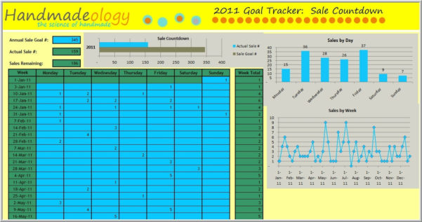 2011 Etsy Sales Goal Tracker Spreadsheet (Free Download Inside Sales With Sales Team Tracking Spreadsheet