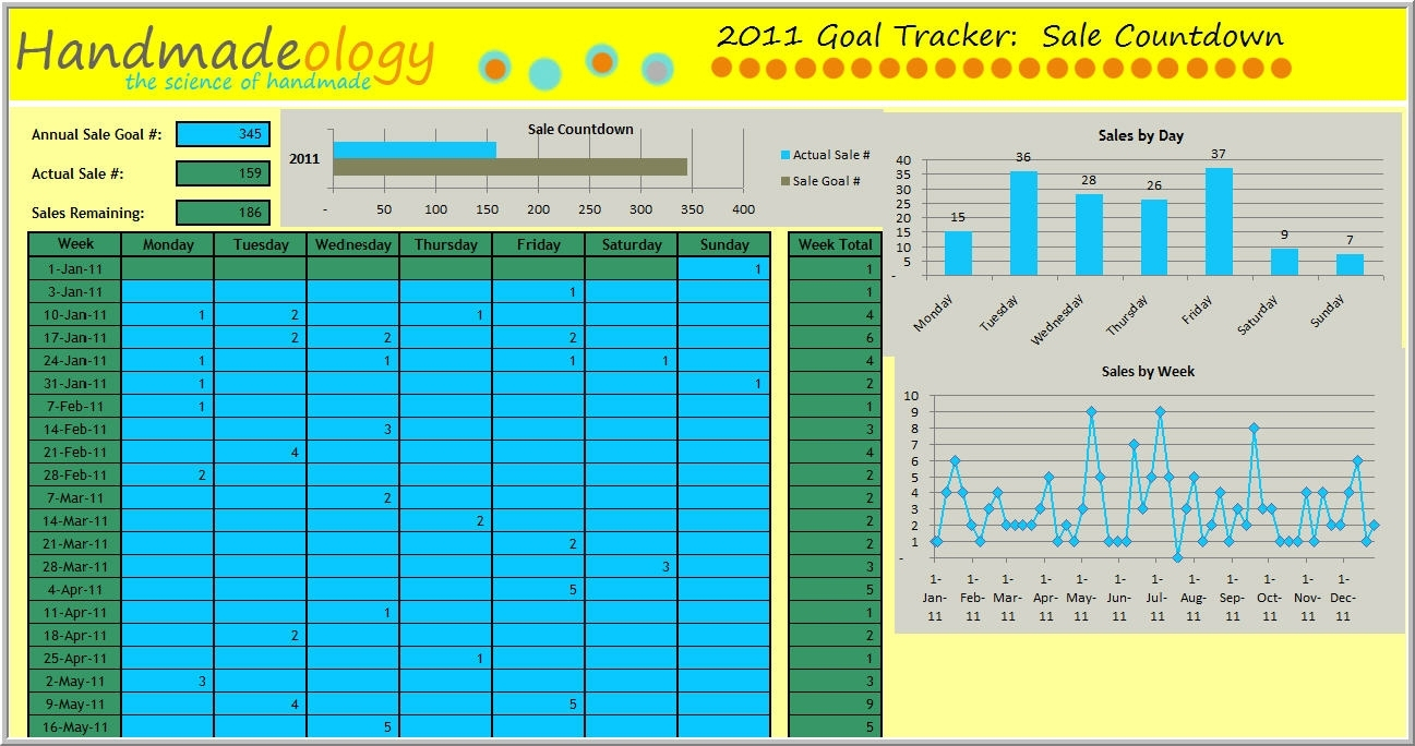 2011 Etsy Sales Goal Tracker Spreadsheet (Free Download To Sales In Free Sales Tracking Spreadsheet Excel