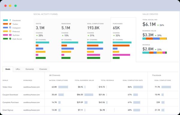 24 Free Social Media Analytics Tools For Marketers In Social Media Analytics Spreadsheet