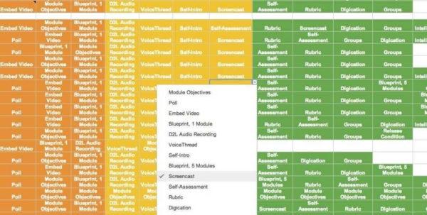 28 [ Spreadsheet Development ] | Spreadsheet Design And Intended To Spreadsheet Development