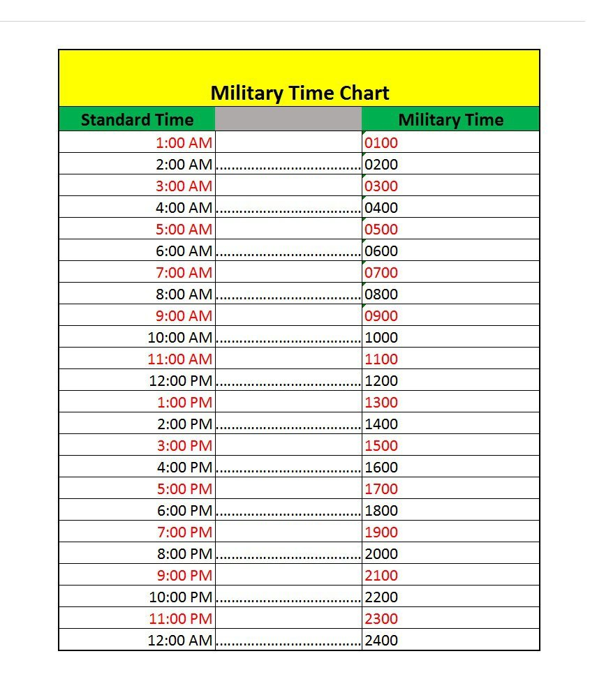 30 Printable Military Time Charts   Template Lab Throughout Time Clock Conversion Sheet