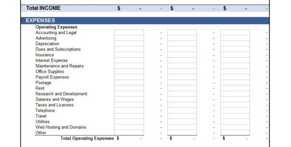 35  Profit And Loss Statement Templates & Forms Inside Business Operating Expenses Template
