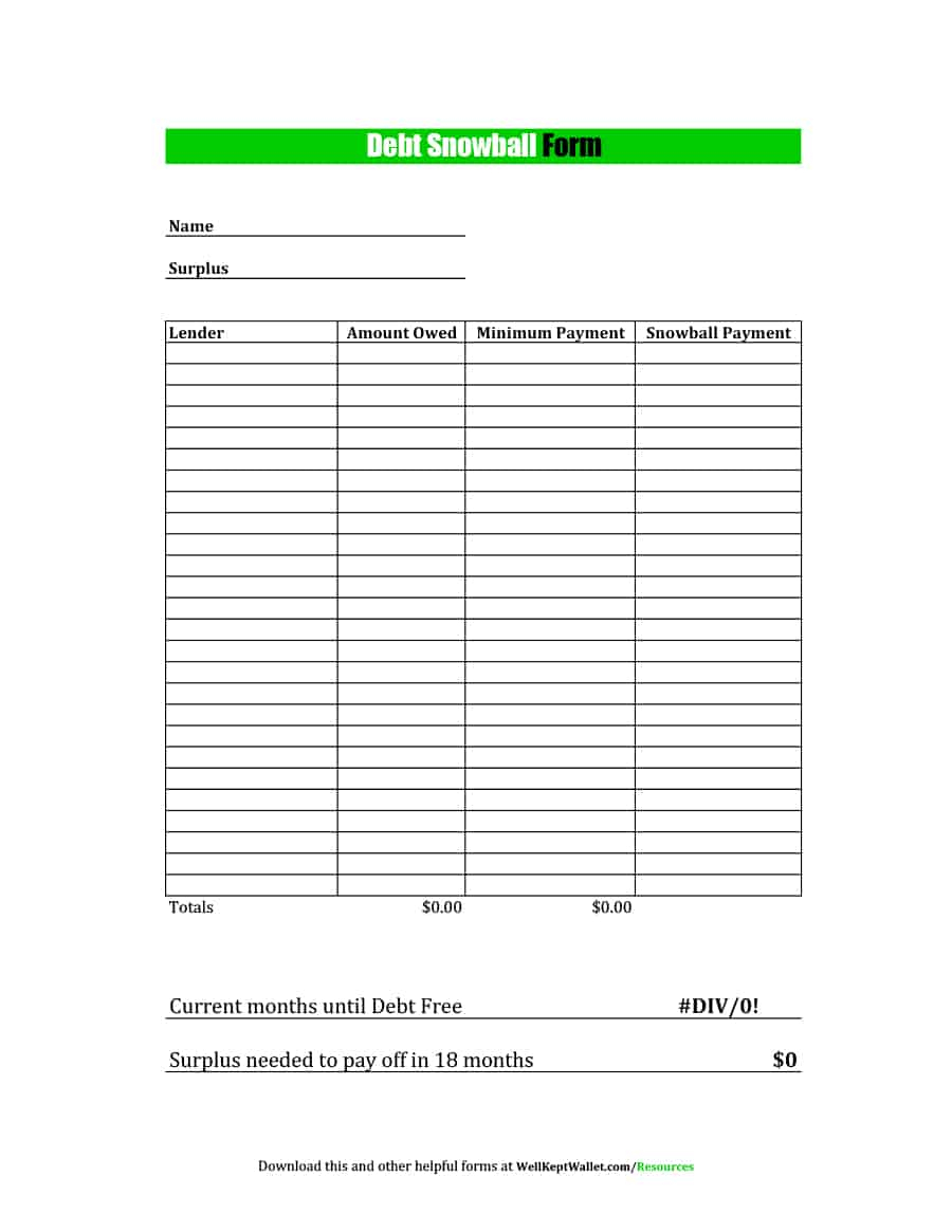 38 Debt Snowball Spreadsheets, Forms & Calculators ❄❄❄ Throughout Free Debt Reduction Spreadsheet