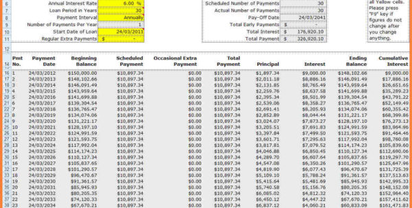 4  Mortgage Calculator Spreadsheet Amortization | Budget Spreadsheet Intended For Home Loan Spreadsheet