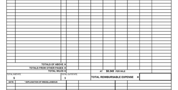 detailed expense report template