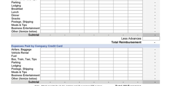 40  Expense Report Templates To Help You Save Money   Template Lab Inside Company Expense Report