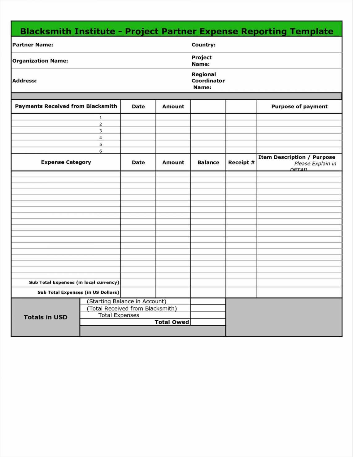 40 Expense Report Templates To Help You Save Money Template Lab Inside Detailed Expense Report Template
