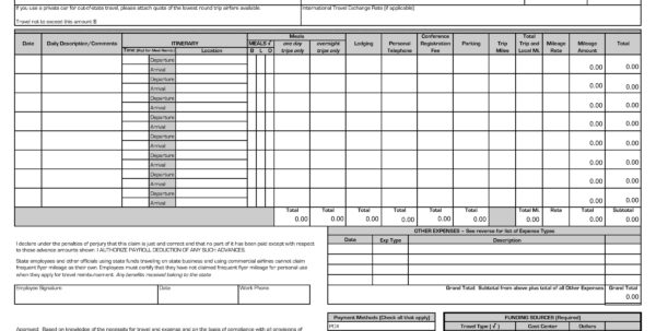 40  Expense Report Templates To Help You Save Money   Template Lab Within Business Trip Expense Template