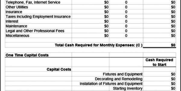 42 Business Costing Template, Cost Benefit Analysis Template Intended For Business Startup Expenses Spreadsheet