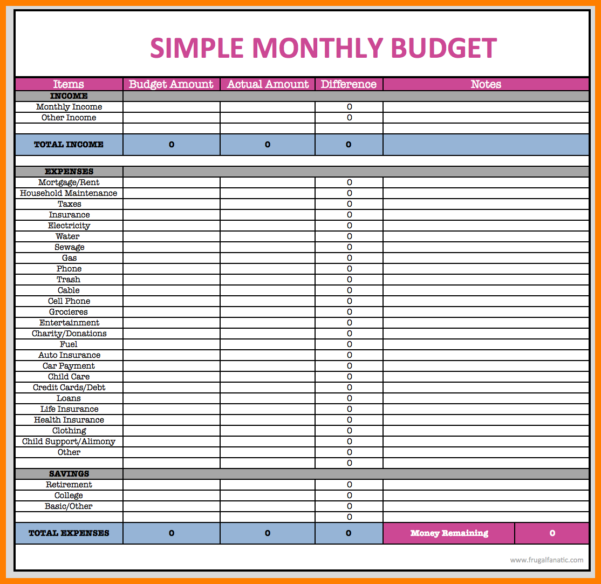 5  Simple Household Budget Spreadsheet | Credit Spreadsheet Within Monthly Spreadsheets Household Budgets