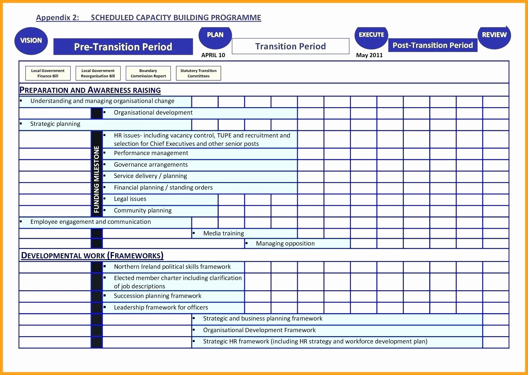 50 Best Of Business Plan Financials Template   Documents Ideas And Business Plan Financial Template