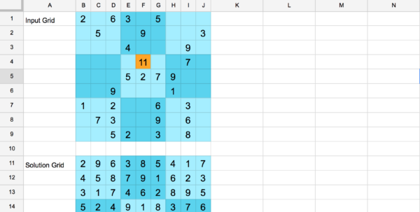 50 Google Sheets Add Ons To Supercharge Your Spreadsheets   The Intended For Interactive Spreadsheet Online