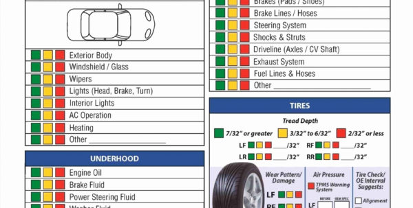 50 Lovely Aircraft Maintenance Tracking Spreadsheet   Documents Inside Maintenance Tracking Spreadsheet