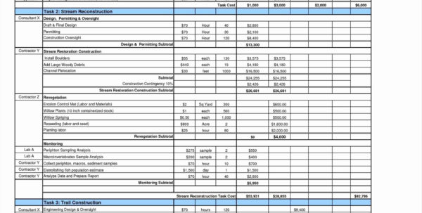 50 New Construction Cost Tracking Spreadsheet   Document Ideas And Expense Tracking Spreadsheet