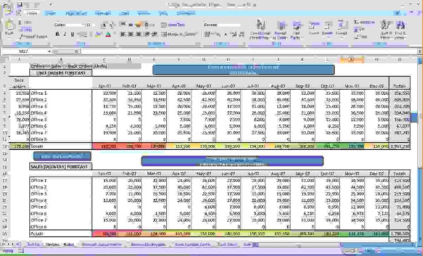 6 Excel Business Budget Template | Procedure Template Sample In With Small Business Budget Templates