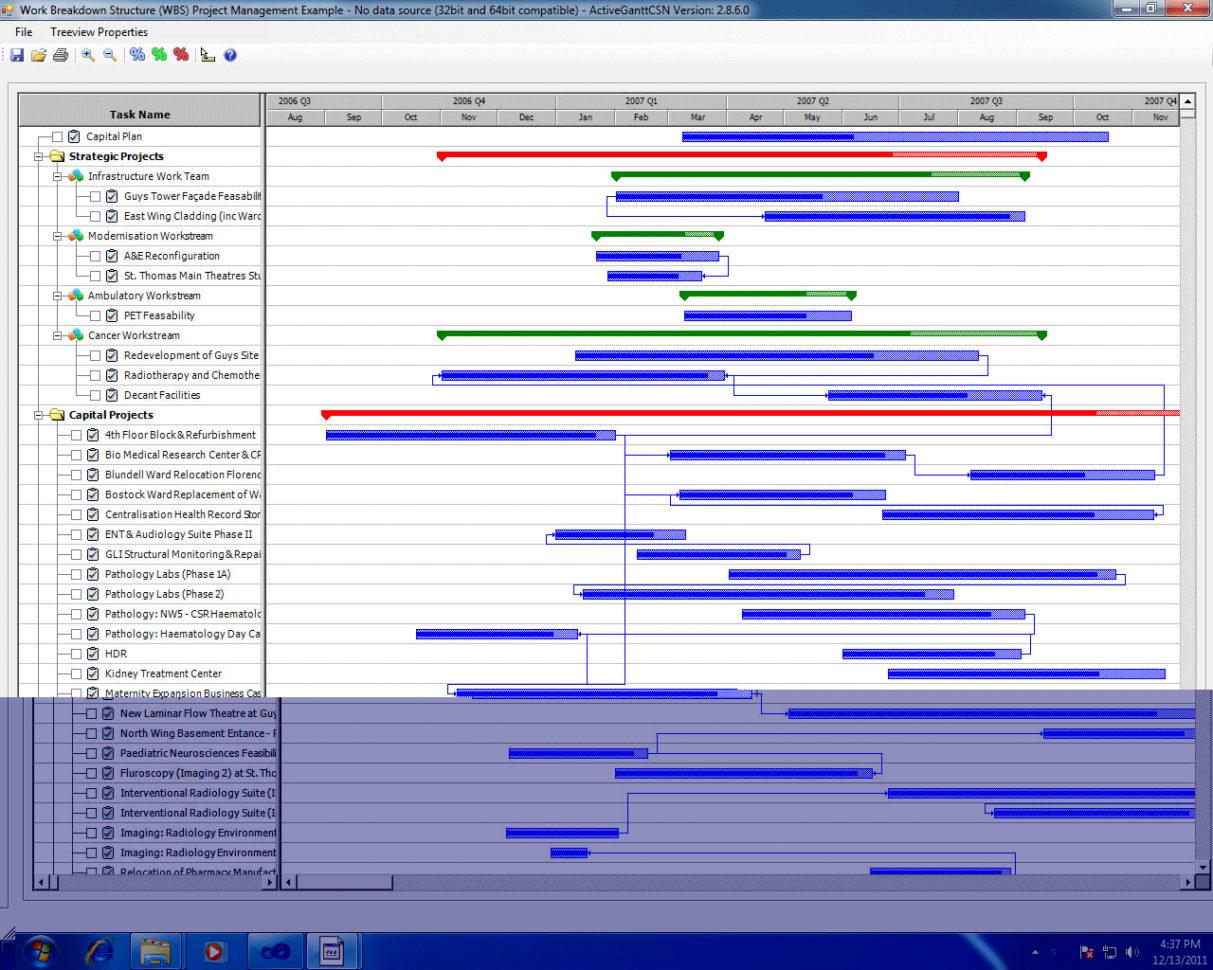 7 Gantt Chart Alternatives To Build In Lucidchart | Lucidchart Blog For Project Management Timeline Templates