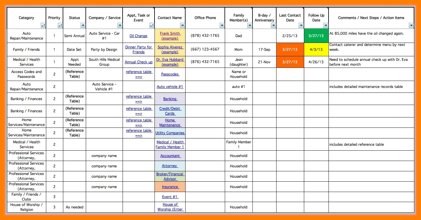 7 Project Management Spreadsheet | Curriculum Word Together Project In Task Management Spreadsheet