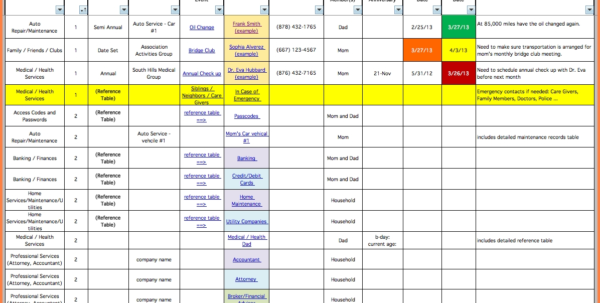 7 Project Management Spreadsheet Template Excel | Excel Throughout With Spreadsheet For Project Management