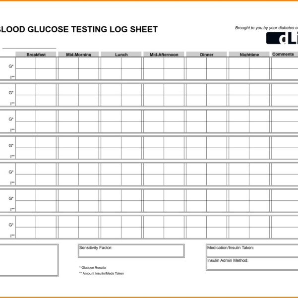 8 Blood Sugar Log Sheets | Memo Templates Pertaining To Diabetes To Diabetes Spreadsheet