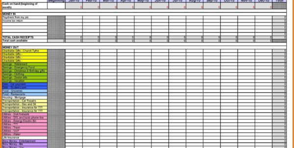 8  Church Budget Spreadsheet Template | Credit Spreadsheet In Church Budget Spreadsheet