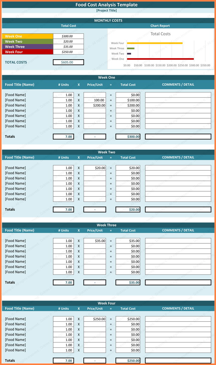 8  Food Cost Analysis Spreadsheet | Excel Spreadsheets Group For Food Cost Analysis Spreadsheet
