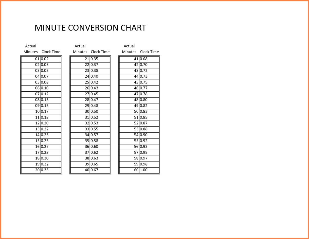 8 Time Clock Conversion For Payroll | Samples Of Paystubs With Time Inside Time Clock Conversion Sheet