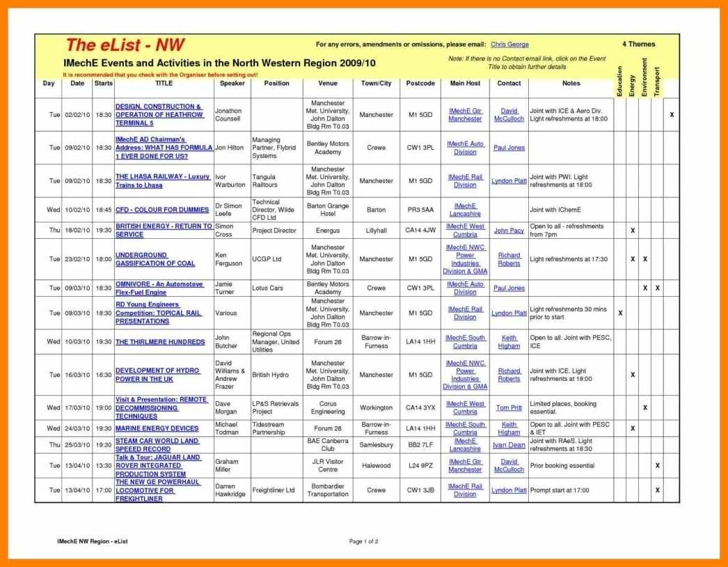 9  Property Development Spreadsheet | Credit Spreadsheet Within Spreadsheet Development