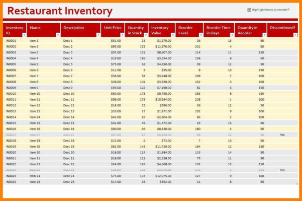 9  Restaurant Inventory Spreadsheet | Credit Spreadsheet With Restaurant Inventory Spreadsheet