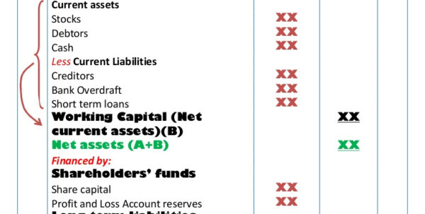 Account Form Balance Sheet Definition | Khairilmazri Intended For Accounting Forms Balance Sheet
