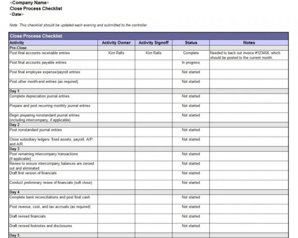 Accounting Book Closing Checklist | Accounting Book Checklist Inside Intended For Monthly Accounting Checklist Template