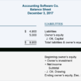 Accounting Equation   Purchase And Loan | Accountingcoach With Accounting Equation Spreadsheet