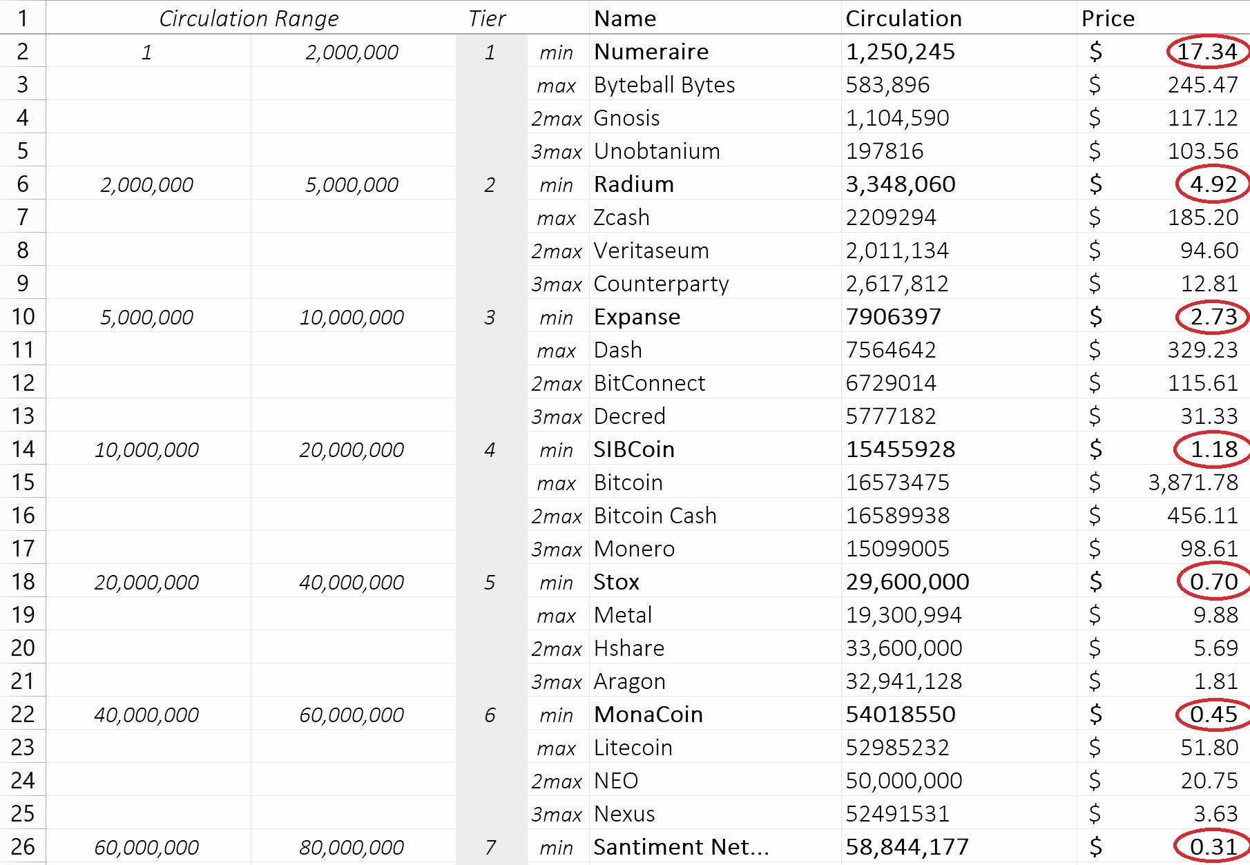 Accounting For Rental Property Spreadsheet Example Of Simple With Rental Property Accounting Spreadsheet