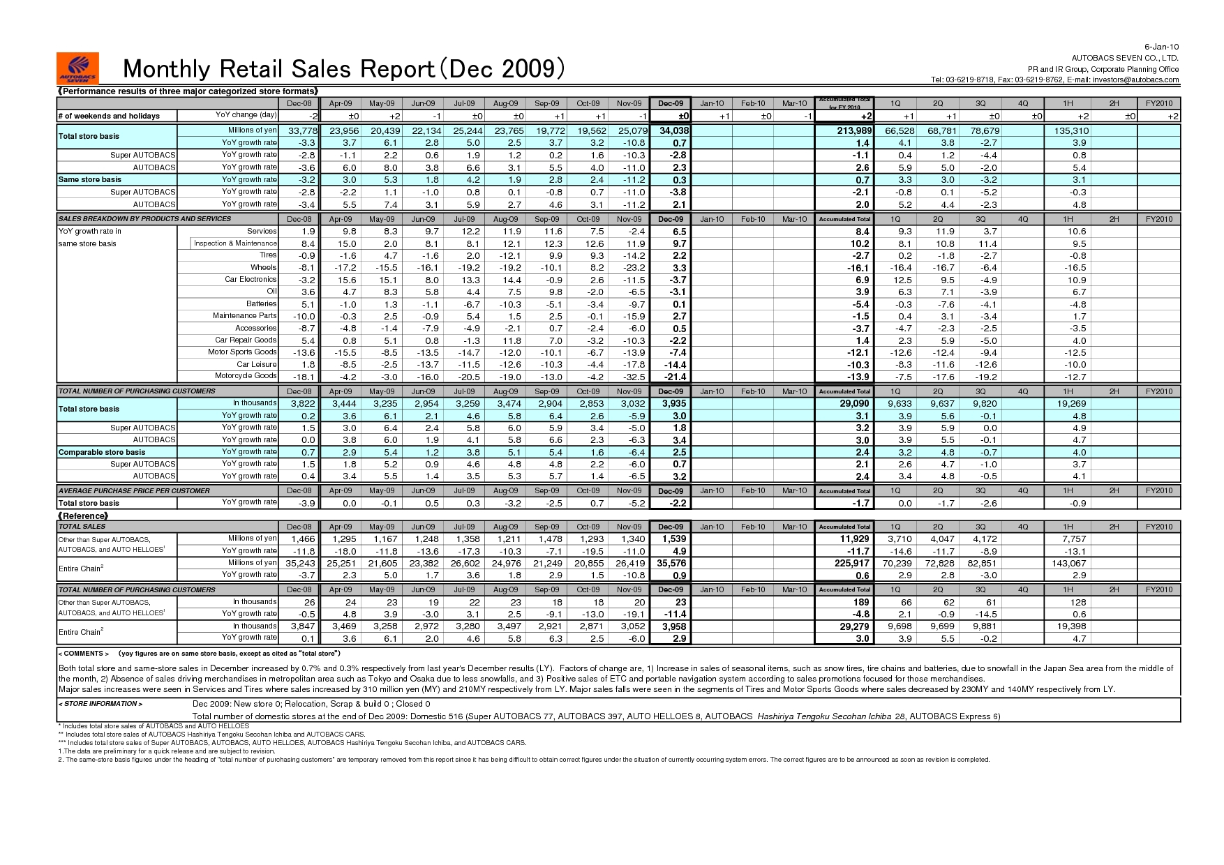 Activity Report Example And Business Activity Statement Spreadsheet And Business Activity Statement Spreadsheet Template